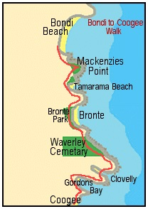 Bondi Beach to Coogee Coastal Walk