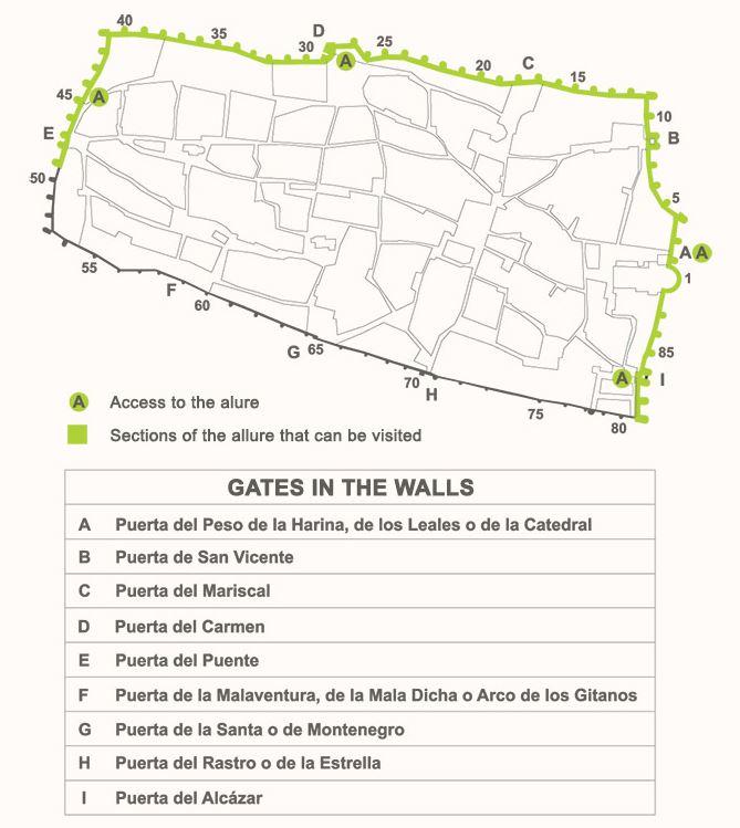 visita muralha de Ávila